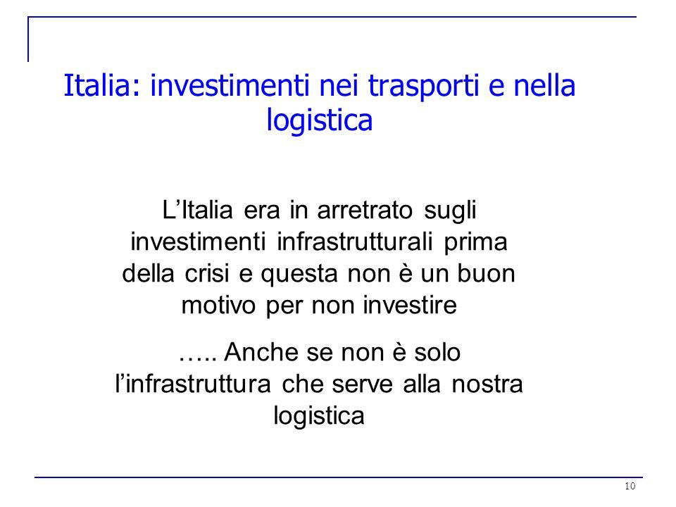 10 Italia: investimenti nei trasporti e nella logistica LItalia era in arretrato sugli investimenti infrastrutturali prima della crisi e questa non è