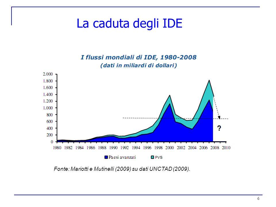 6 La caduta degli IDE Fonte: Mariotti e Mutinelli (2009) su dati UNCTAD (2009).