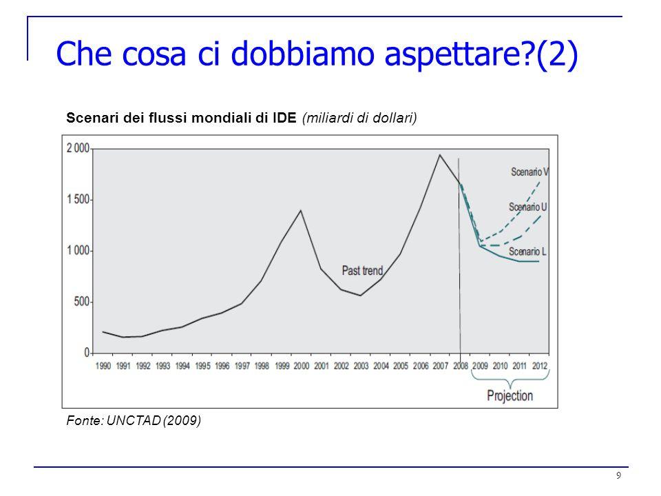 9 Che cosa ci dobbiamo aspettare?(2) Scenari dei flussi mondiali di IDE (miliardi di dollari) Fonte: UNCTAD (2009)