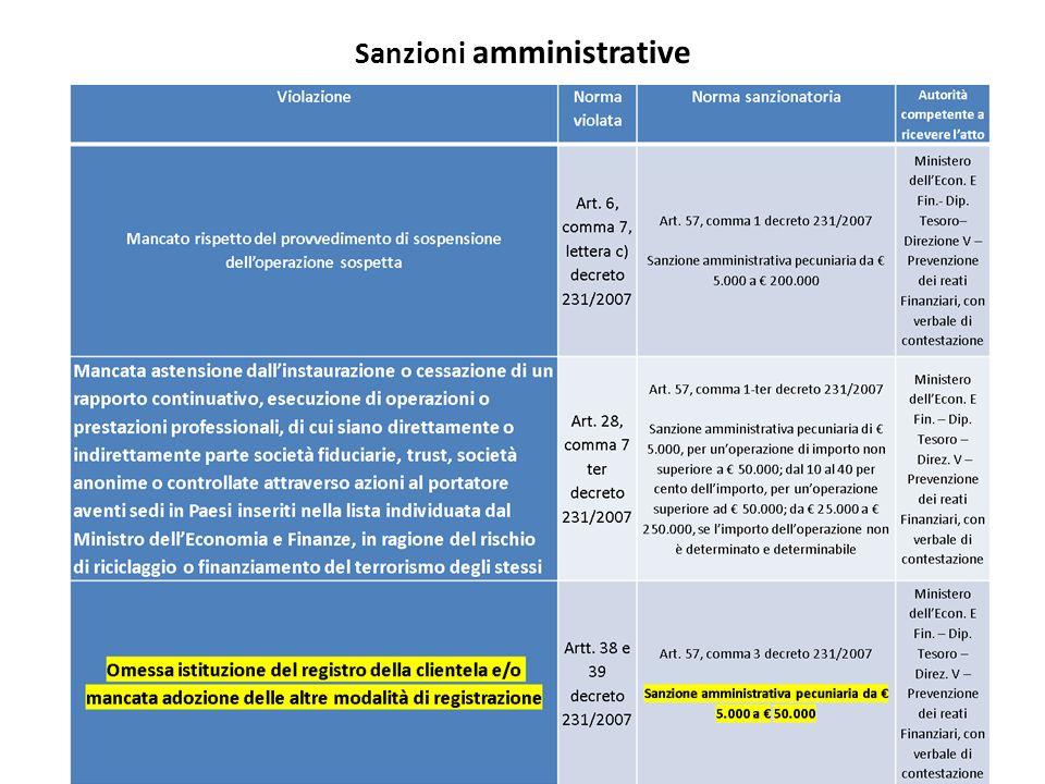 Sanzioni amministrative
