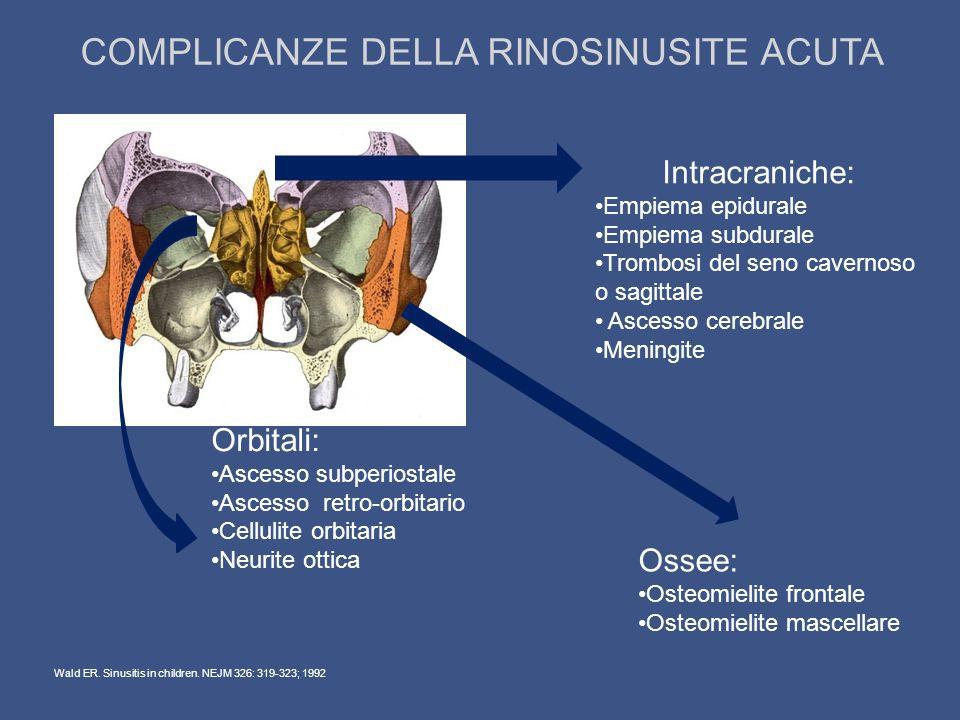 COMPLICANZE DELLA RINOSINUSITE ACUTA Intracraniche: Empiema epidurale Empiema subdurale Trombosi del seno cavernoso o sagittale Ascesso cerebrale Meni