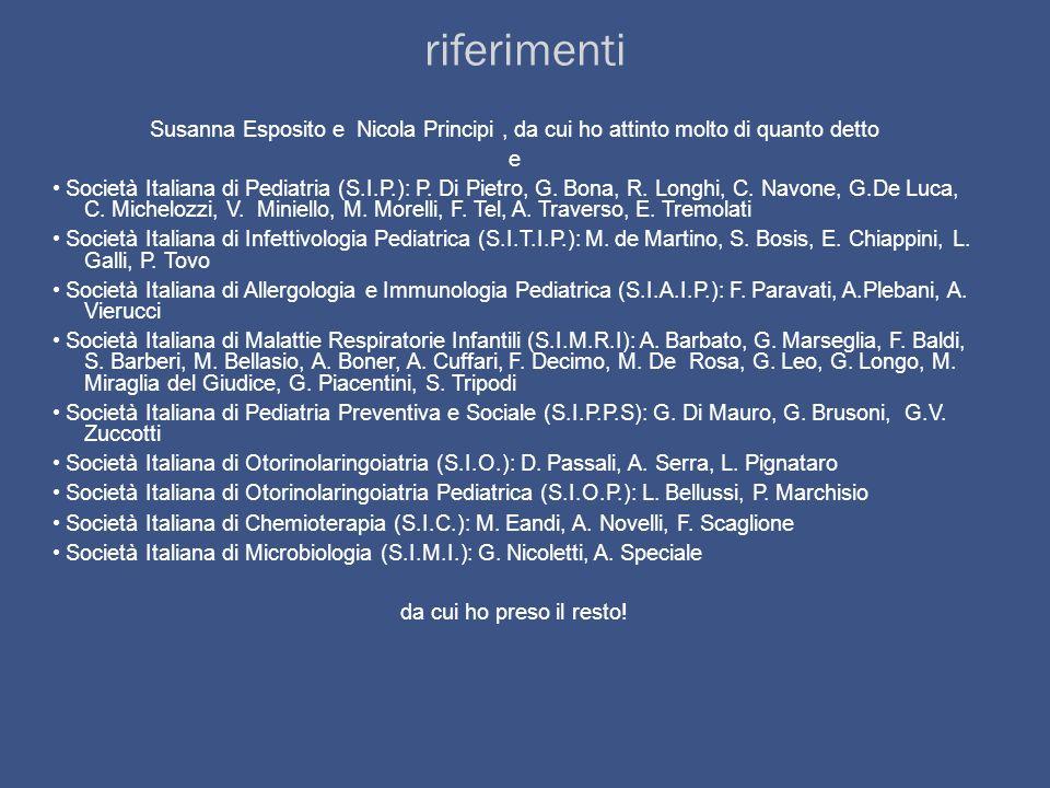 riferimenti Susanna Esposito e Nicola Principi, da cui ho attinto molto di quanto detto e Società Italiana di Pediatria (S.I.P.): P. Di Pietro, G. Bon