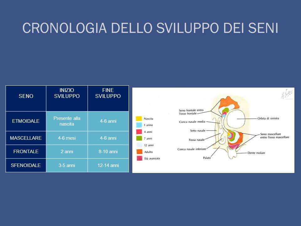 riferimenti Susanna Esposito e Nicola Principi, da cui ho attinto molto di quanto detto e Società Italiana di Pediatria (S.I.P.): P.