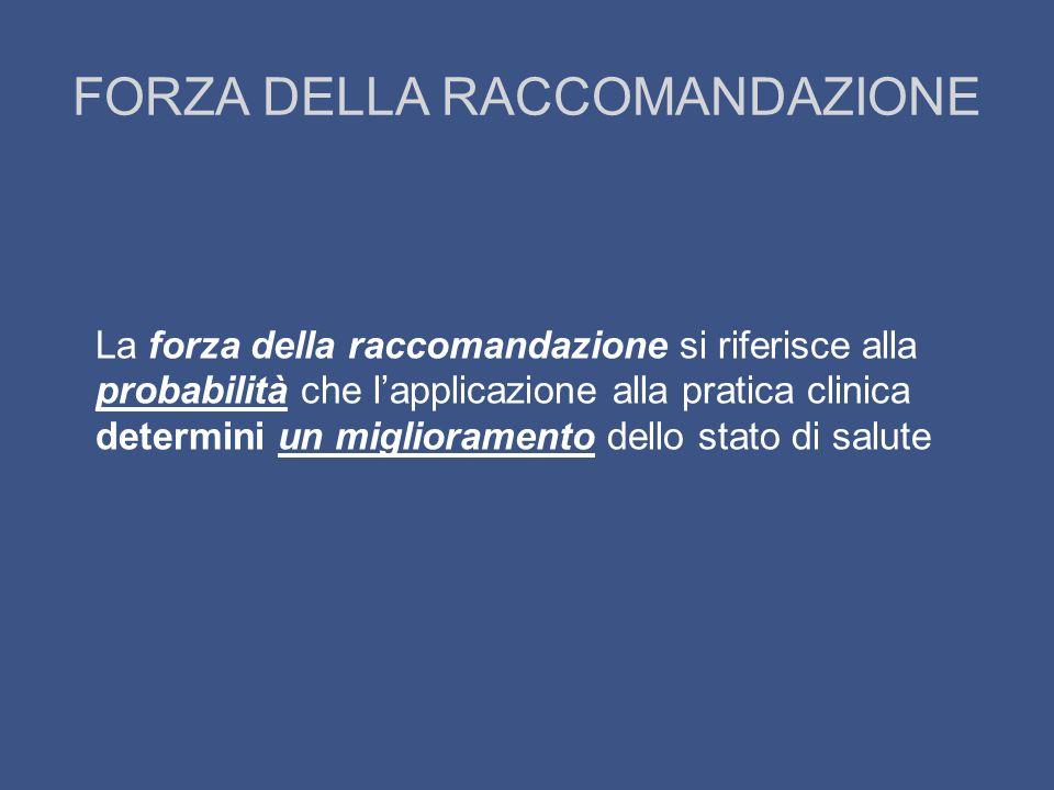FORZA DELLA RACCOMANDAZIONE La forza della raccomandazione si riferisce alla probabilità che lapplicazione alla pratica clinica determini un miglioram