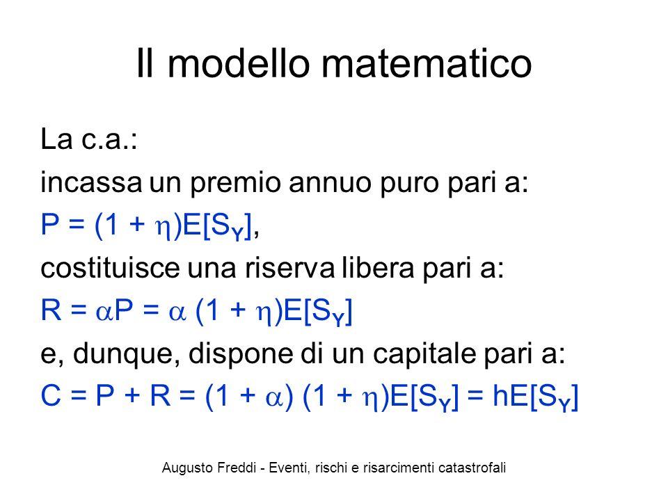 Augusto Freddi - Eventi, rischi e risarcimenti catastrofali Il modello matematico La c.a.: incassa un premio annuo puro pari a: P = (1 + )E[S Y ], cos