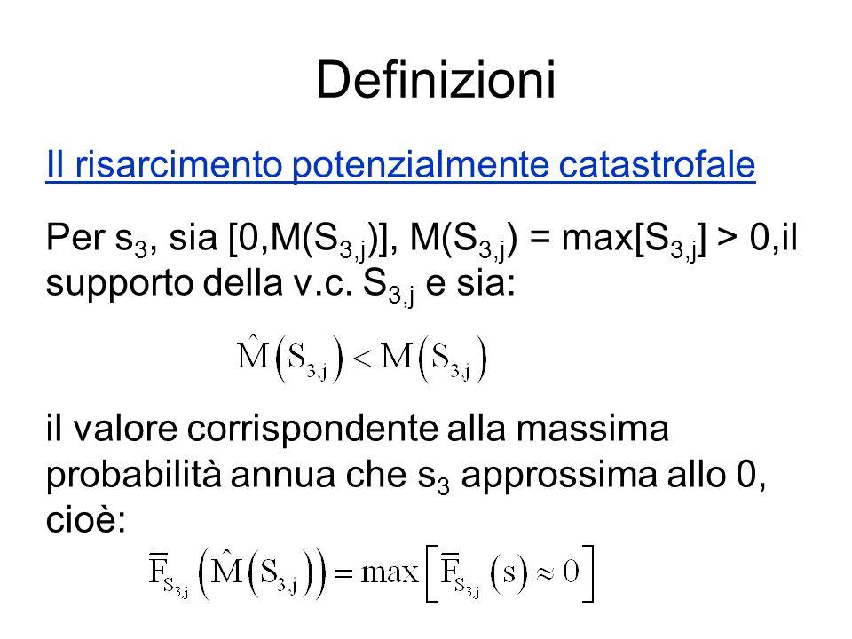 Definizioni Il risarcimento potenzialmente catastrofale Per s 3, sia [0,M(S 3,j )], M(S 3,j ) = max[S 3,j ] > 0,il supporto della v.c. S 3,j e sia: il