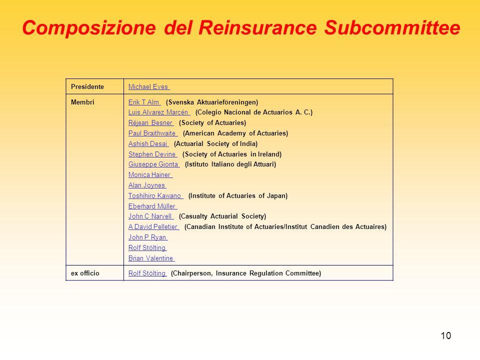 10 Composizione del Reinsurance Subcommittee Presidente Michael Eves Michael Eves Membri Erik T Alm Erik T Alm (Svenska Aktuarieföreningen) Luis Alvar