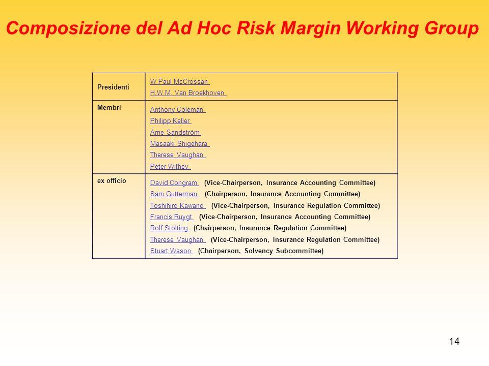 14 Composizione del Ad Hoc Risk Margin Working Group Presidenti W Paul McCrossan W Paul McCrossan H.W.M. Van Broekhoven H.W.M. Van Broekhoven Membri A