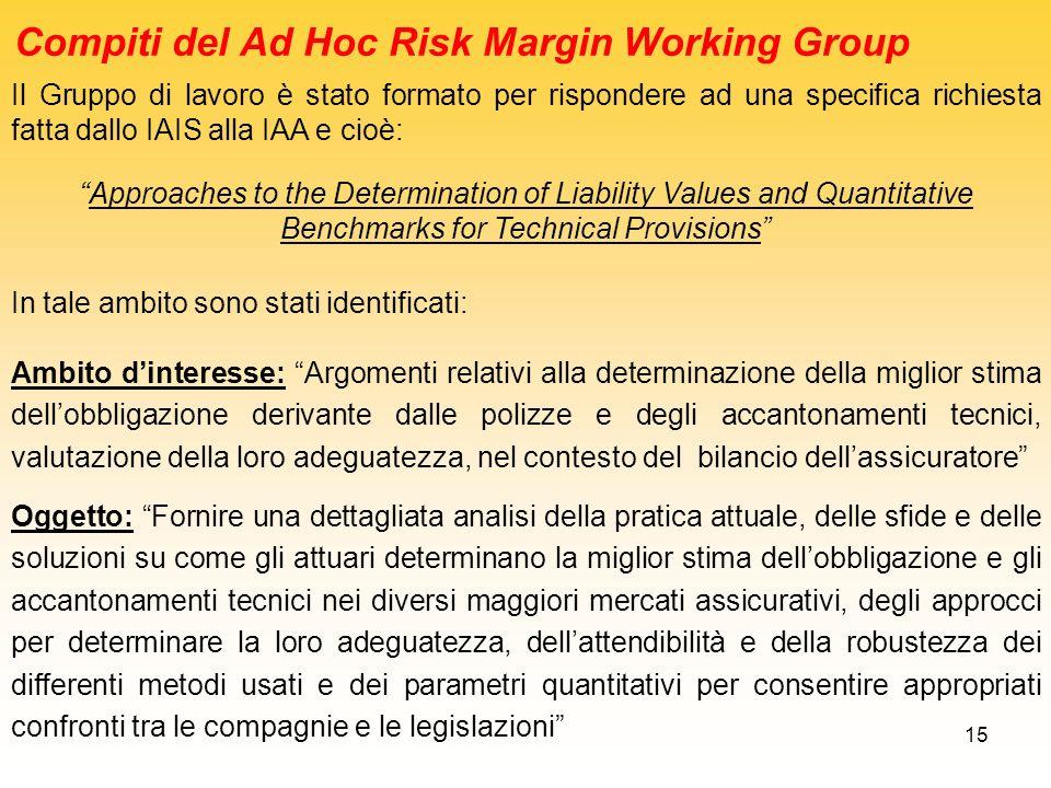 15 Compiti del Ad Hoc Risk Margin Working Group Il Gruppo di lavoro è stato formato per rispondere ad una specifica richiesta fatta dallo IAIS alla IA