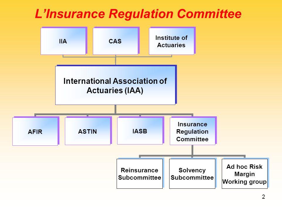 2 LInsurance Regulation Committee March 2004 International Association of Actuaries (IAA) AFIRASTINIASB Insurance Regulation Committee Reinsurance Sub