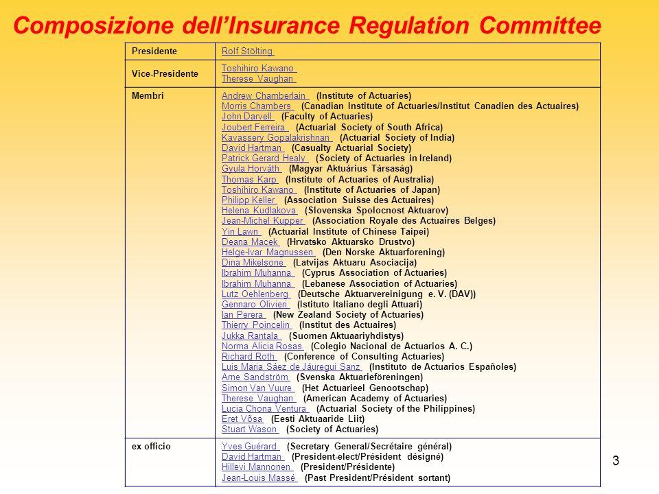 3 Composizione dellInsurance Regulation Committee Presidente Rolf Stölting Rolf Stölting Vice-Presidente Toshihiro Kawano Toshihiro Kawano Therese Vau