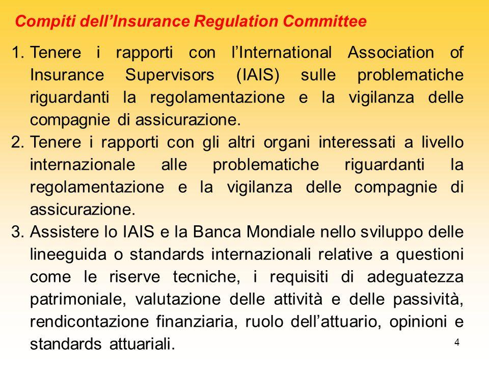 4 1.Tenere i rapporti con lInternational Association of Insurance Supervisors (IAIS) sulle problematiche riguardanti la regolamentazione e la vigilanz