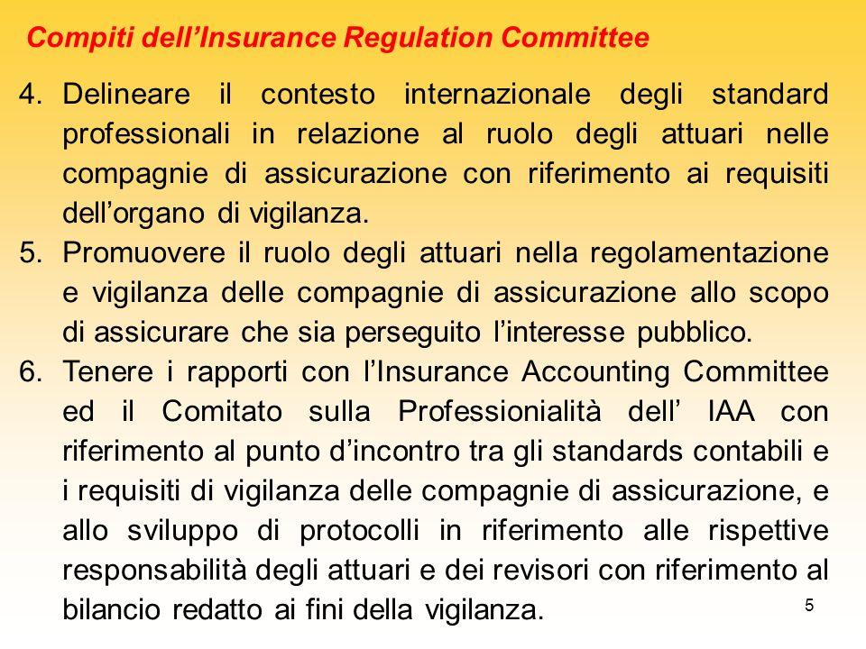 5 4.Delineare il contesto internazionale degli standard professionali in relazione al ruolo degli attuari nelle compagnie di assicurazione con riferim