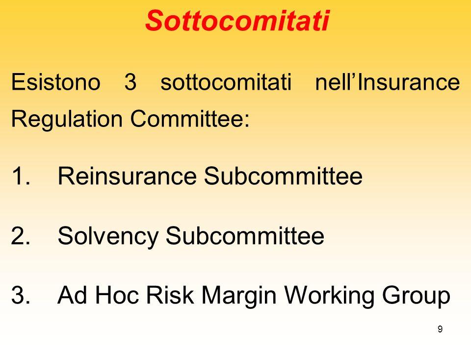 9 Sottocomitati 1.Reinsurance Subcommittee 2.Solvency Subcommittee 3.Ad Hoc Risk Margin Working Group Esistono 3 sottocomitati nellInsurance Regulatio