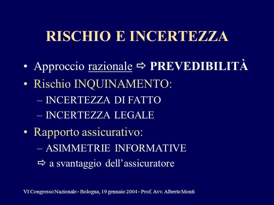 VI Congresso Nazionale - Bologna, 19 gennaio 2004 - Prof. Avv. Alberto Monti RISCHIO E INCERTEZZA Approccio razionale PREVEDIBILITÀ Rischio INQUINAMEN