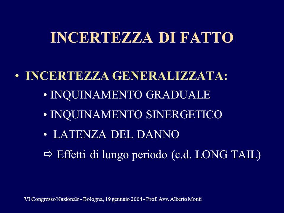 VI Congresso Nazionale - Bologna, 19 gennaio 2004 - Prof. Avv. Alberto Monti INCERTEZZA DI FATTO INCERTEZZA GENERALIZZATA: INQUINAMENTO GRADUALE INQUI
