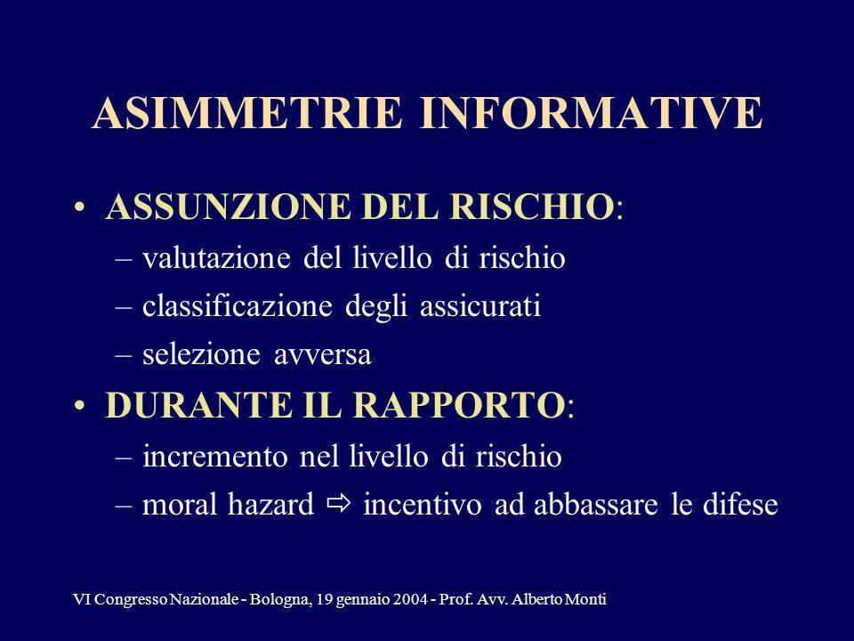 VI Congresso Nazionale - Bologna, 19 gennaio 2004 - Prof. Avv. Alberto Monti ASIMMETRIE INFORMATIVE ASSUNZIONE DEL RISCHIO: –valutazione del livello d