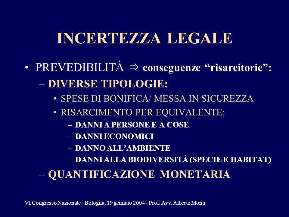 VI Congresso Nazionale - Bologna, 19 gennaio 2004 - Prof. Avv. Alberto Monti INCERTEZZA LEGALE PREVEDIBILITÀ conseguenze risarcitorie: –DIVERSE TIPOLO