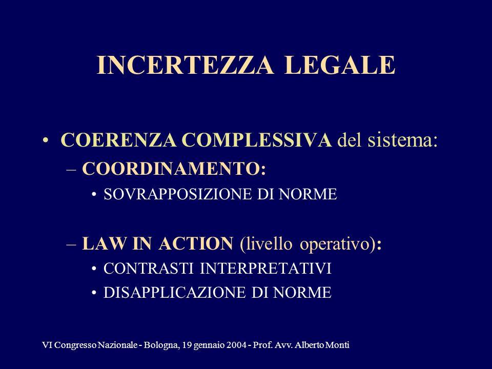 VI Congresso Nazionale - Bologna, 19 gennaio 2004 - Prof. Avv. Alberto Monti INCERTEZZA LEGALE COERENZA COMPLESSIVA del sistema: –COORDINAMENTO: SOVRA
