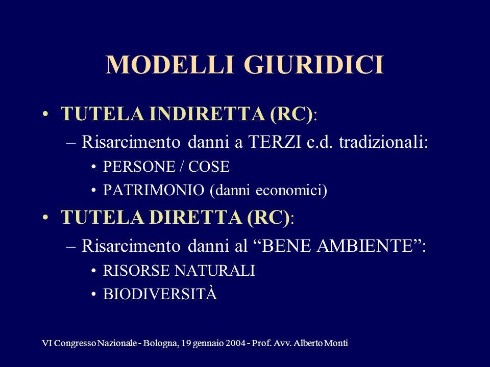 VI Congresso Nazionale - Bologna, 19 gennaio 2004 - Prof. Avv. Alberto Monti MODELLI GIURIDICI TUTELA INDIRETTA (RC) : –Risarcimento danni a TERZI c.d