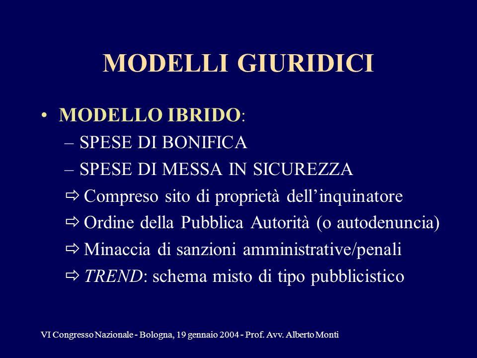 VI Congresso Nazionale - Bologna, 19 gennaio 2004 - Prof. Avv. Alberto Monti MODELLI GIURIDICI MODELLO IBRIDO : –SPESE DI BONIFICA –SPESE DI MESSA IN
