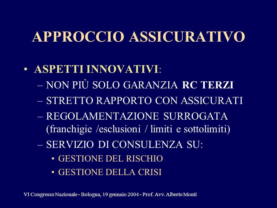 VI Congresso Nazionale - Bologna, 19 gennaio 2004 - Prof. Avv. Alberto Monti APPROCCIO ASSICURATIVO ASPETTI INNOVATIVI : –NON PIÙ SOLO GARANZIA RC TER