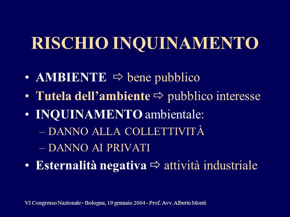 VI Congresso Nazionale - Bologna, 19 gennaio 2004 - Prof. Avv. Alberto Monti RISCHIO INQUINAMENTO AMBIENTE bene pubblico Tutela dellambiente pubblico
