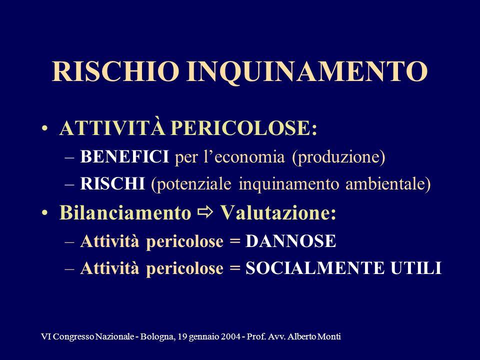 VI Congresso Nazionale - Bologna, 19 gennaio 2004 - Prof. Avv. Alberto Monti RISCHIO INQUINAMENTO ATTIVITÀ PERICOLOSE: –BENEFICI per leconomia (produz