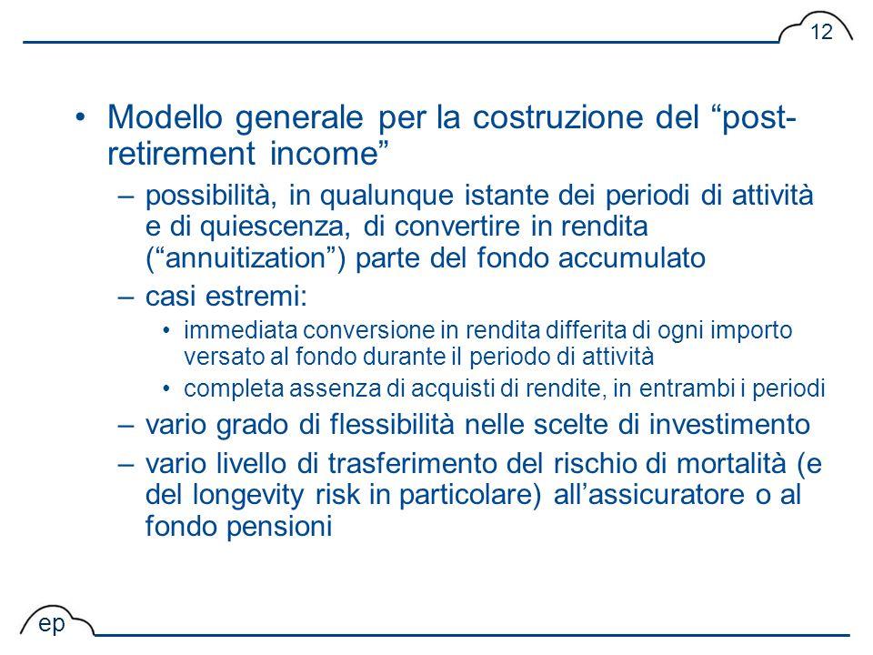 ep 12 Modello generale per la costruzione del post- retirement income –possibilità, in qualunque istante dei periodi di attività e di quiescenza, di c