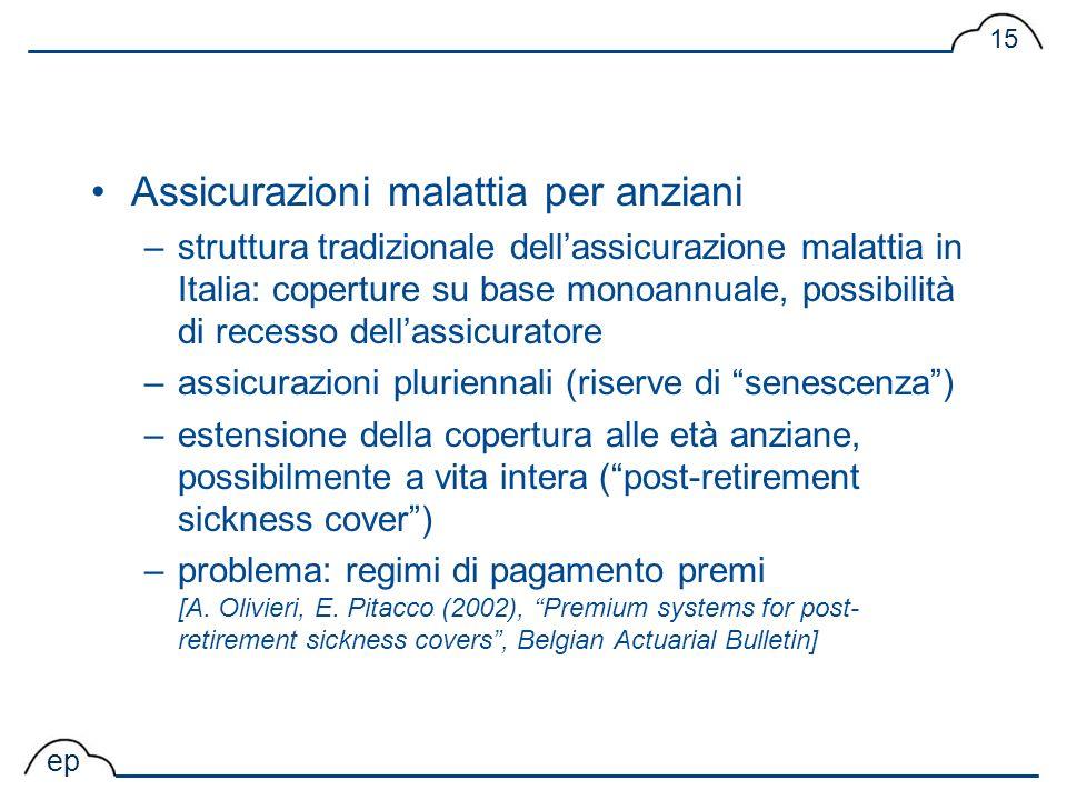 ep 15 Assicurazioni malattia per anziani –struttura tradizionale dellassicurazione malattia in Italia: coperture su base monoannuale, possibilità di r