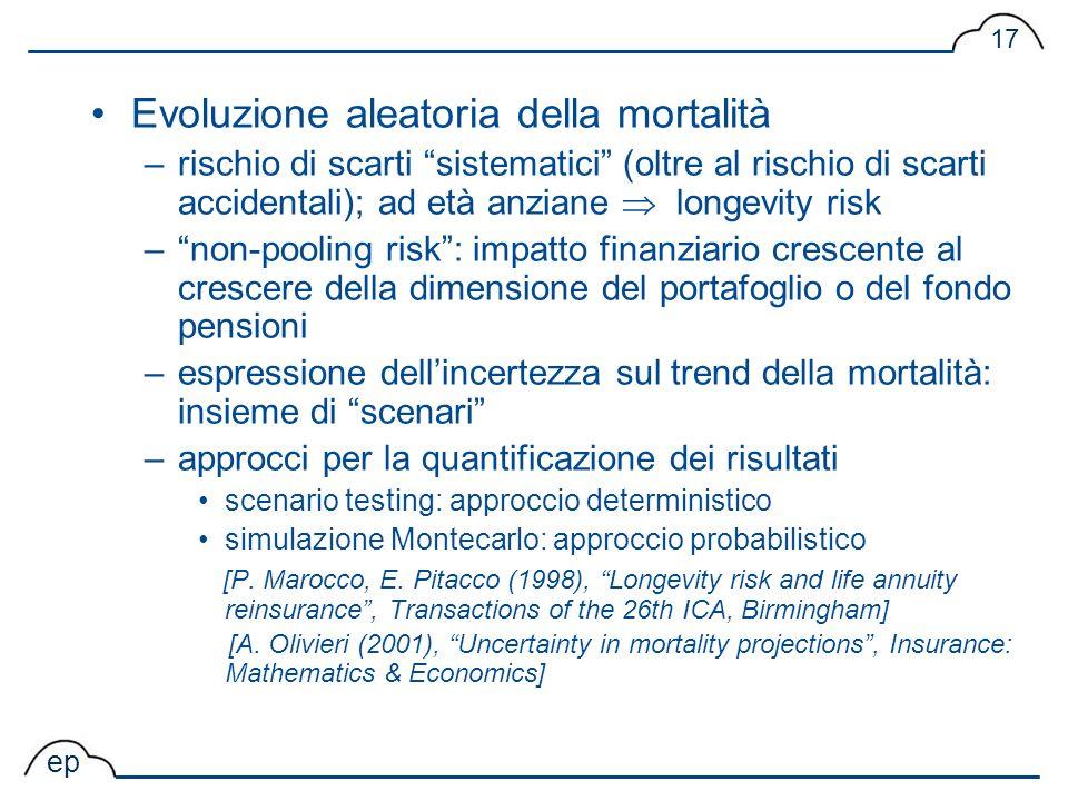 ep 17 Evoluzione aleatoria della mortalità –rischio di scarti sistematici (oltre al rischio di scarti accidentali); ad età anziane longevity risk –non