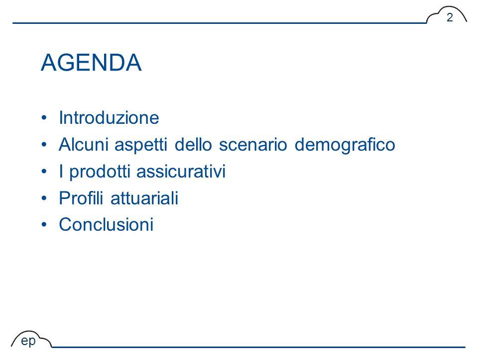 ep 2 AGENDA Introduzione Alcuni aspetti dello scenario demografico I prodotti assicurativi Profili attuariali Conclusioni