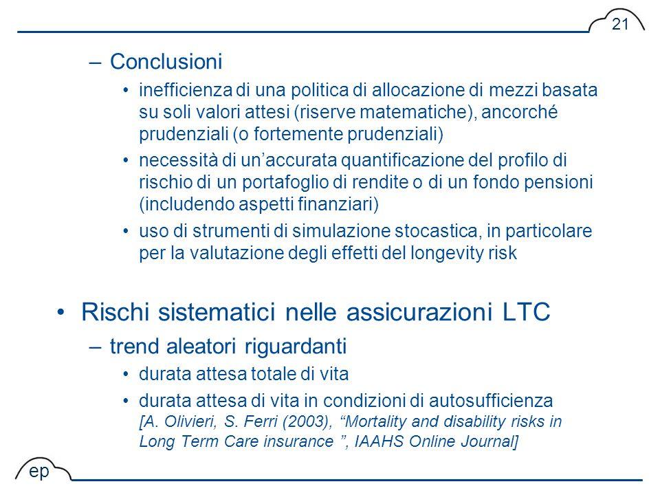 ep 21 –Conclusioni inefficienza di una politica di allocazione di mezzi basata su soli valori attesi (riserve matematiche), ancorché prudenziali (o fo