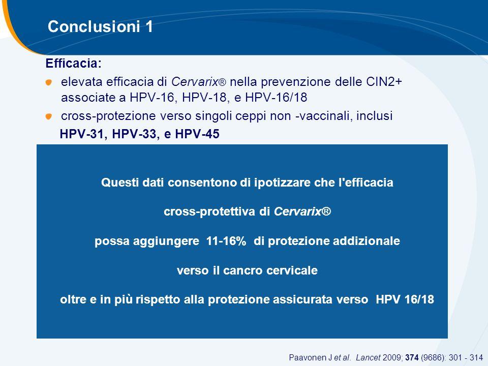 Efficacia: elevata efficacia di Cervarix ® nella prevenzione delle CIN2+ associate a HPV-16, HPV-18, e HPV-16/18 cross-protezione verso singoli ceppi