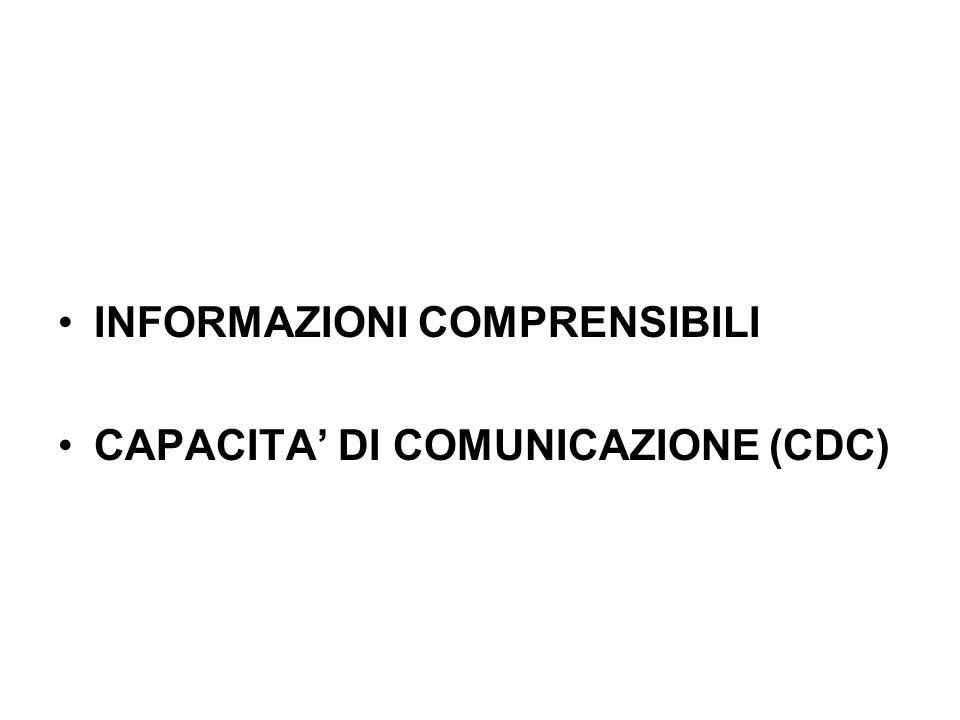 INFORMAZIONI COMPRENSIBILI CAPACITA DI COMUNICAZIONE (CDC)