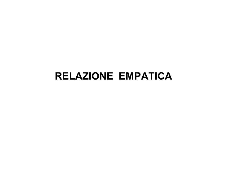 Empatia E la capacità di vedere il mondo con gli occhi dellaltro e avere informazioni dal suo punto di vista sia razionale che emotivo.
