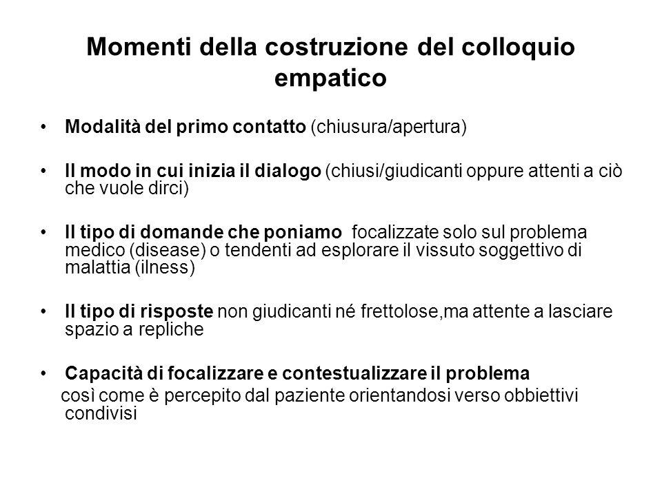 Momenti della costruzione del colloquio empatico Modalità del primo contatto (chiusura/apertura) Il modo in cui inizia il dialogo (chiusi/giudicanti o