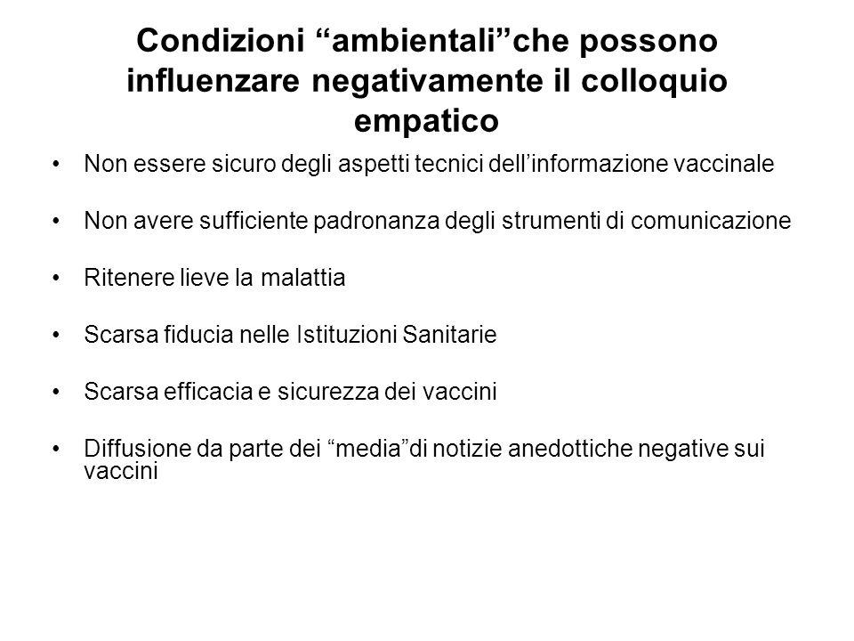 Condizioni ambientaliche possono influenzare negativamente il colloquio empatico Non essere sicuro degli aspetti tecnici dellinformazione vaccinale No