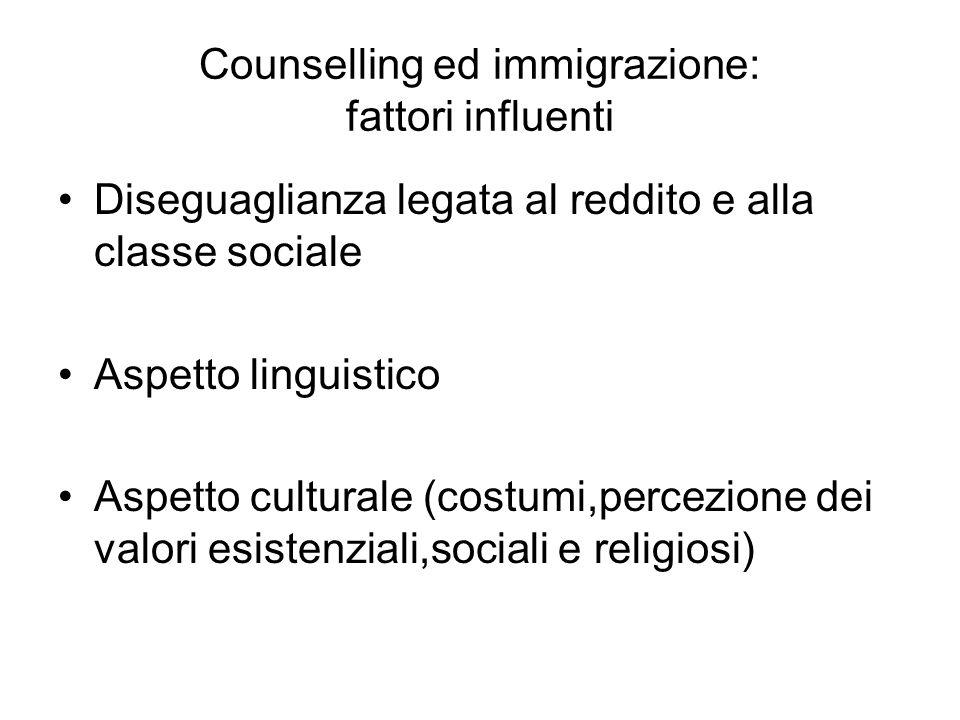 Counselling ed immigrazione: fattori influenti Diseguaglianza legata al reddito e alla classe sociale Aspetto linguistico Aspetto culturale (costumi,p