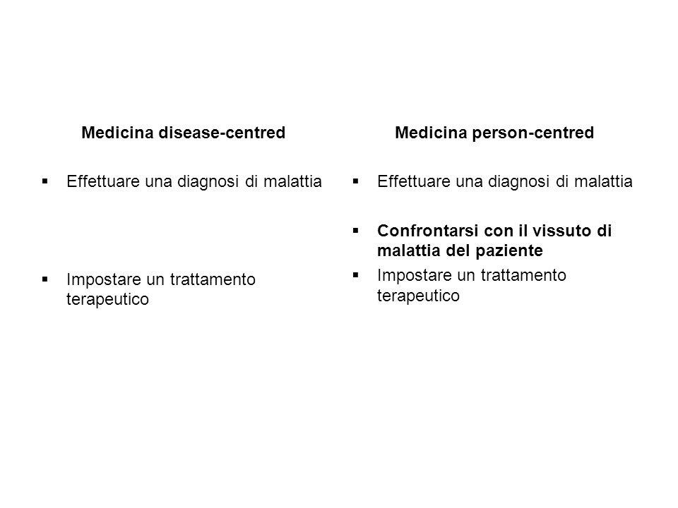 Medicina disease-centred Effettuare una diagnosi di malattia Impostare un trattamento terapeutico Medicina person-centred Effettuare una diagnosi di m