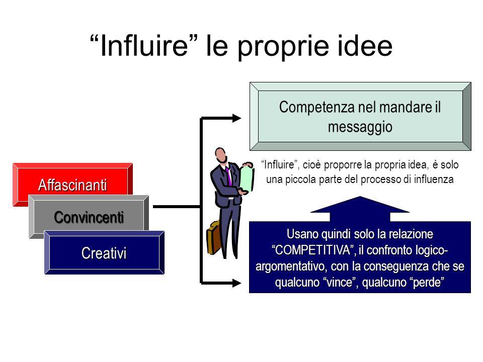 Influire le proprie idee Affascinanti Convincenti Competenza nel mandare il messaggio Competenza nel ricevere, decodificare e gestire il feedback Infl