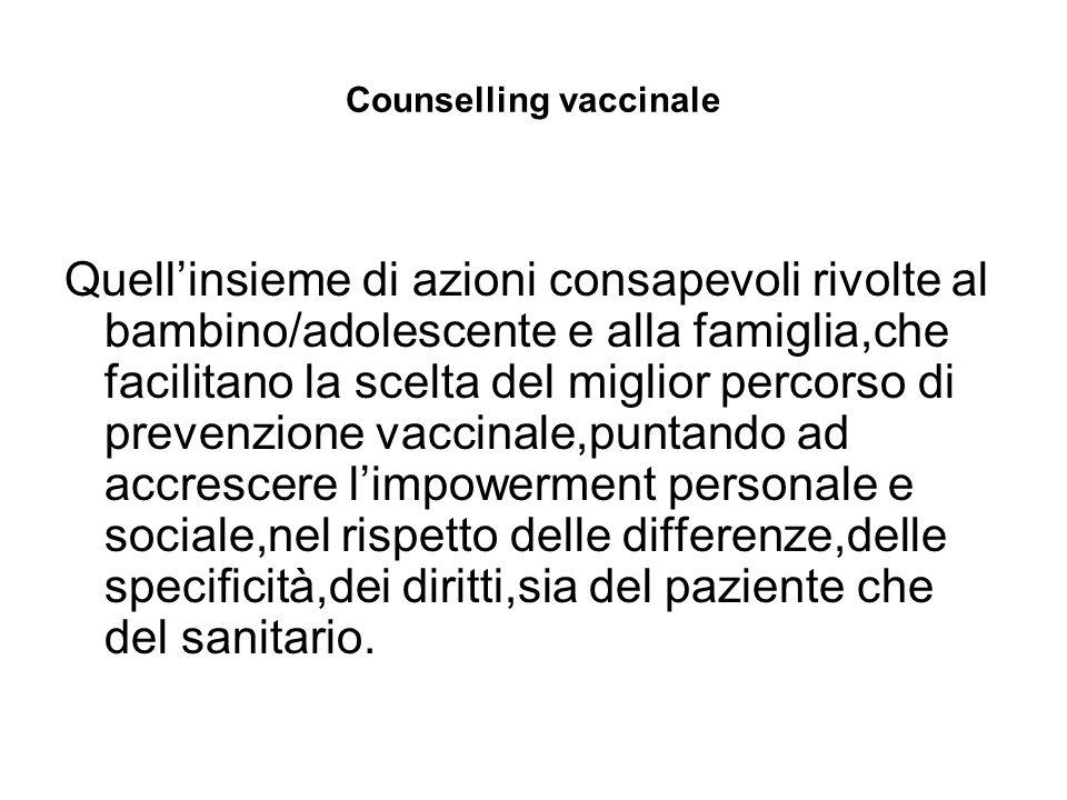 Counselling vaccinale Quellinsieme di azioni consapevoli rivolte al bambino/adolescente e alla famiglia,che facilitano la scelta del miglior percorso