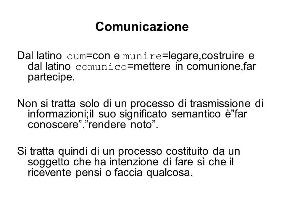 Comunicazione Dal latino cum=con e munire=legare,costruire e dal latino comunico=mettere in comunione,far partecipe. Non si tratta solo di un processo
