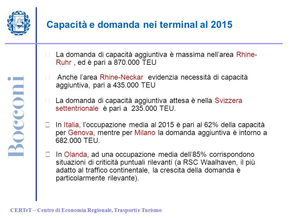 CERTeT – Centro di Economia Regionale, Trasporti e Turismo Capacità e domanda nei terminal al 2015 La domanda di capacità aggiuntiva è massima nellare