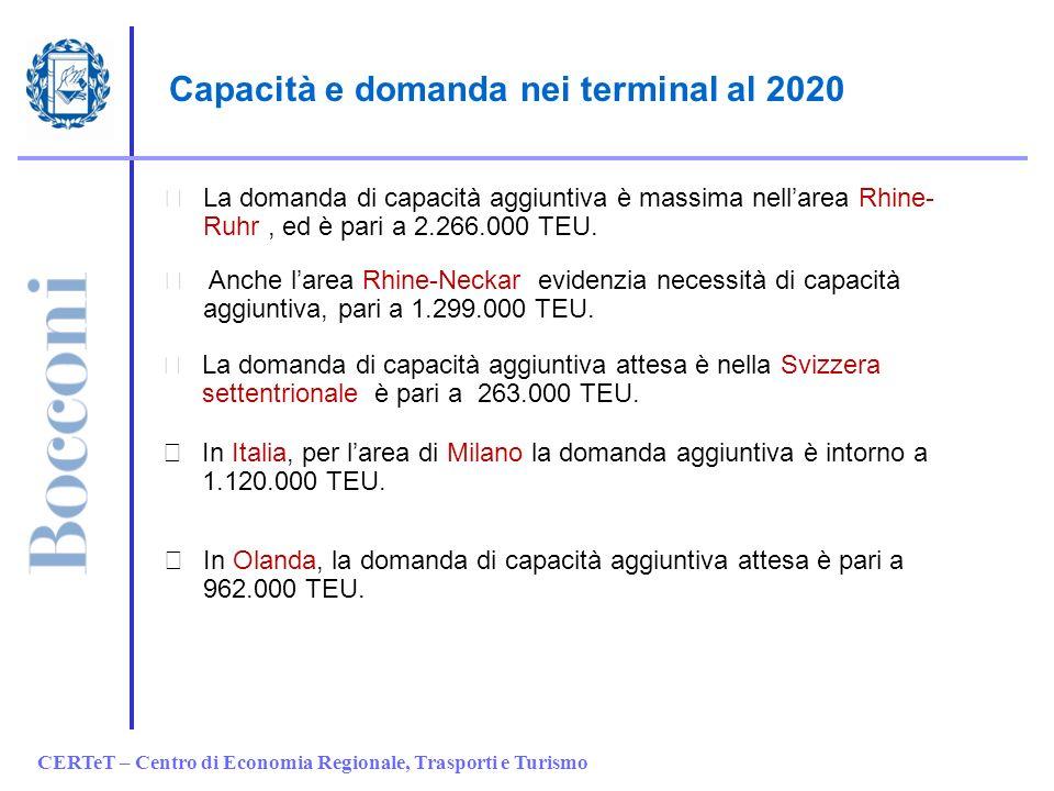 CERTeT – Centro di Economia Regionale, Trasporti e Turismo Capacità e domanda nei terminal al 2020 La domanda di capacità aggiuntiva è massima nellare