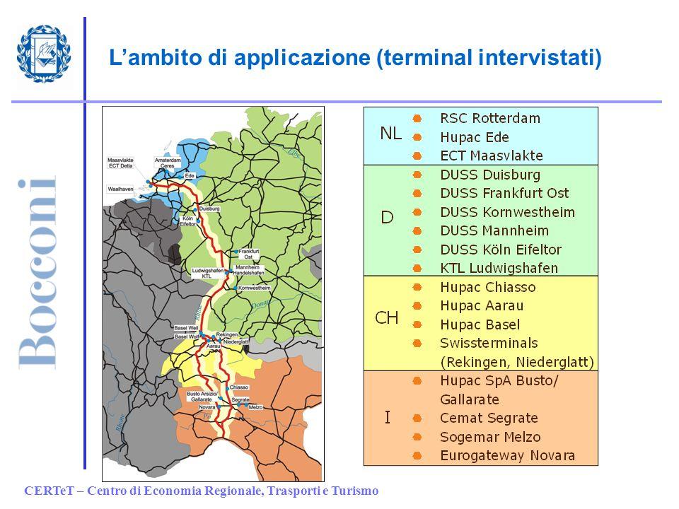 CERTeT – Centro di Economia Regionale, Trasporti e Turismo Lambito di applicazione (terminal intervistati)