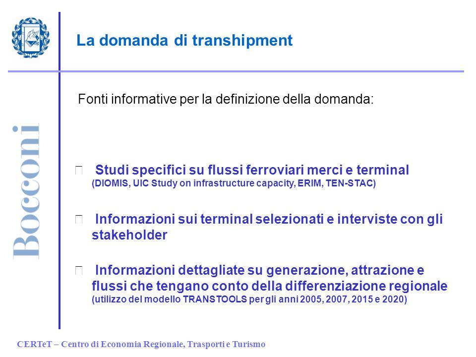 CERTeT – Centro di Economia Regionale, Trasporti e Turismo La domanda di transhipment Studi specifici su flussi ferroviari merci e terminal (DIOMIS, U