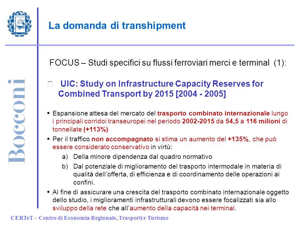 CERTeT – Centro di Economia Regionale, Trasporti e Turismo La domanda di transhipment UIC: Study on Infrastructure Capacity Reserves for Combined Tran