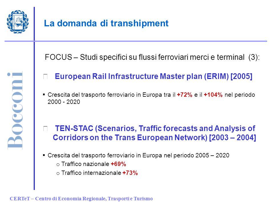 CERTeT – Centro di Economia Regionale, Trasporti e Turismo La domanda di transhipment European Rail Infrastructure Master plan (ERIM) [2005] FOCUS – S