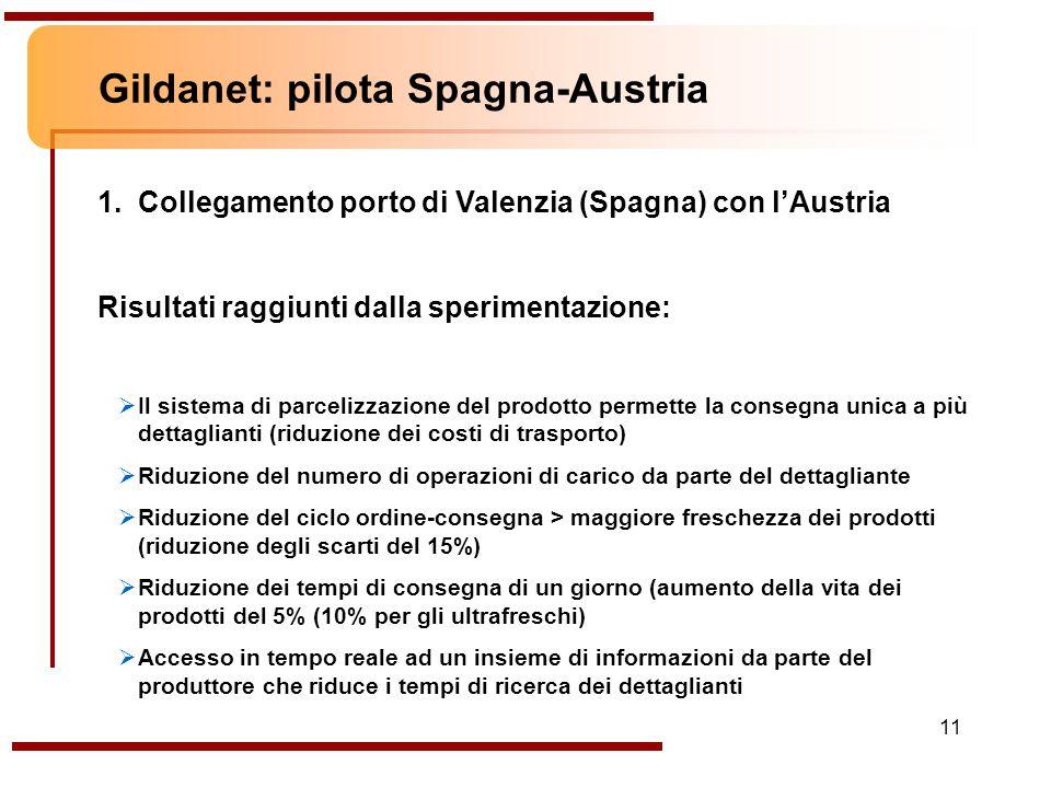 11 Gildanet: pilota Spagna-Austria 1. Collegamento porto di Valenzia (Spagna) con lAustria Risultati raggiunti dalla sperimentazione: Il sistema di pa